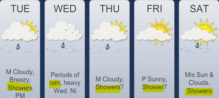 weather 4-29-53