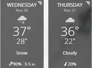 troy forecast