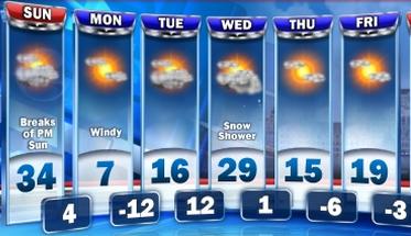 weather 2-22-15