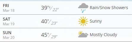 weather gf